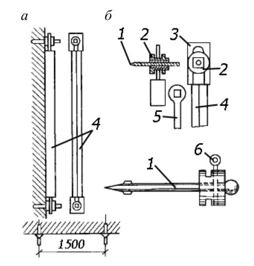 Инвентарный металлический маяк
