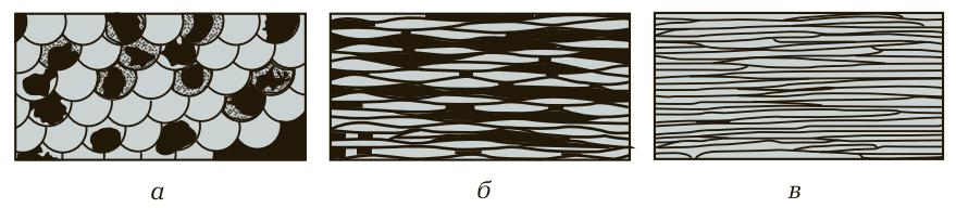 Изменение микроструктуры металла в процессе деформации