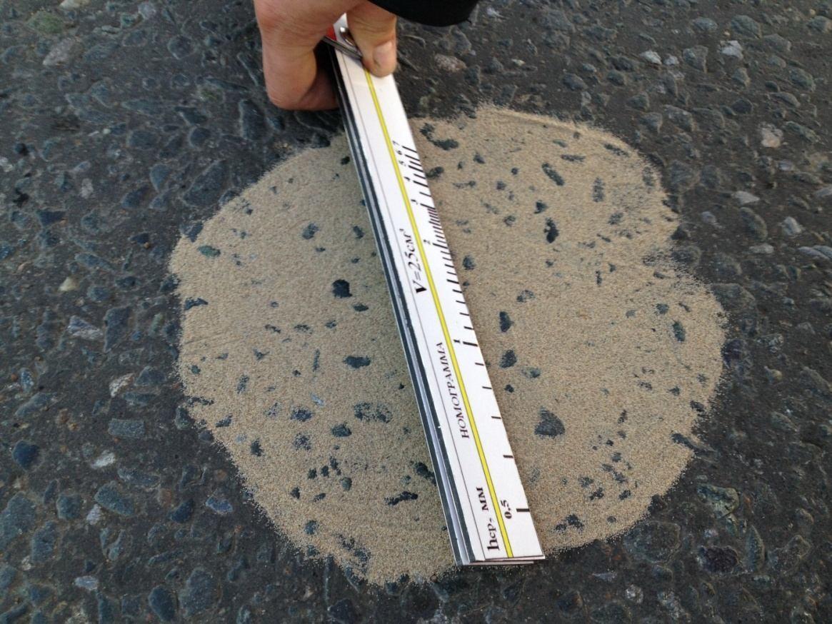 Измерение параметров шероховатости специальной линейкой