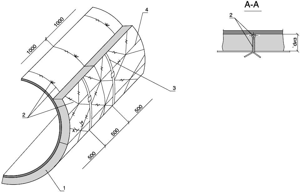 Изоляция горизонтальных аппаратов матами ТЕХ МАТ в один слой с креплением на проволочном каркасе