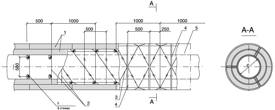 Изоляция трубопроводов матами ТЕХ МАТ в два слоя с креплением проволочными стяжками, кольцами и бандажами