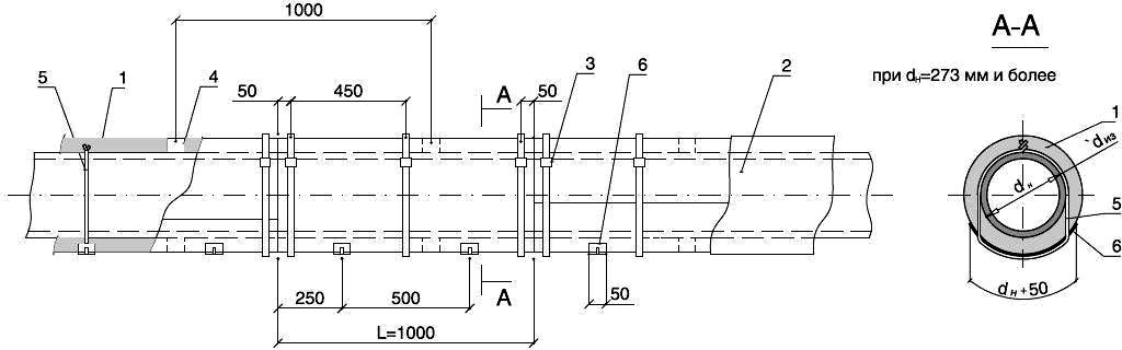 Изоляция трубопроводов матами ТЕХ МАТ в один слой с креплением бандажами и подвесками