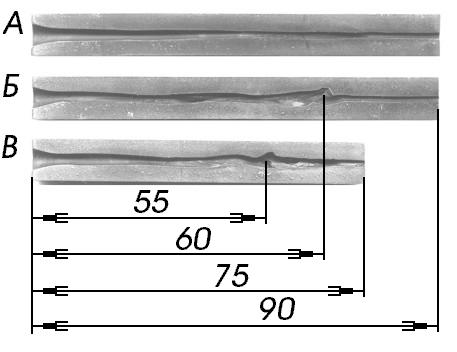 Картина износа каналов гидроабразивных сопел (пассеров)