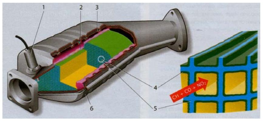 Каталитический трехкомпонентный нейтрализатор отработавших газов
