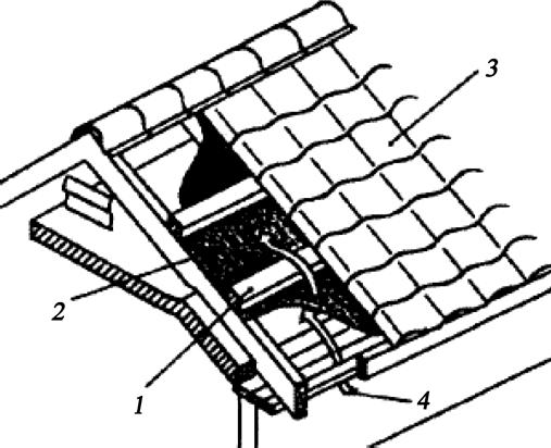 Конструкция крыши с кровлей из металлочерепицы