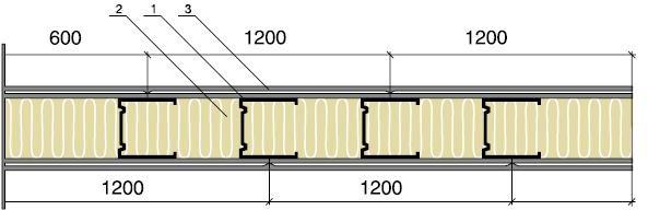 Конструктивная схема каркасно-обшивной перегородки