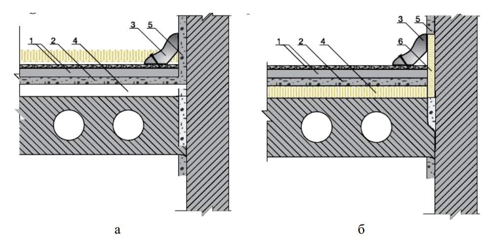 Конструктивные решения сопряжений между элементами зданий