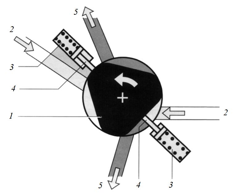 лопастной насос с отдельно расположенными лопатками