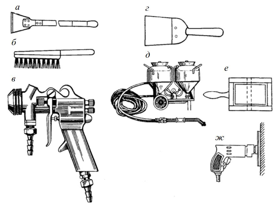 Механизмы и инструменты для подготовки поверхностей под окраску