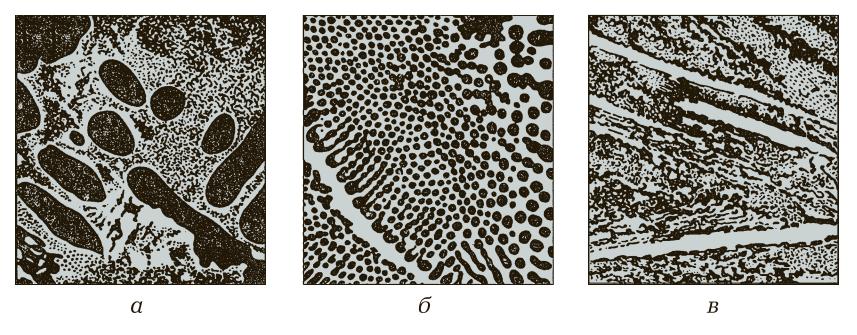 Микроструктура белых чугунов