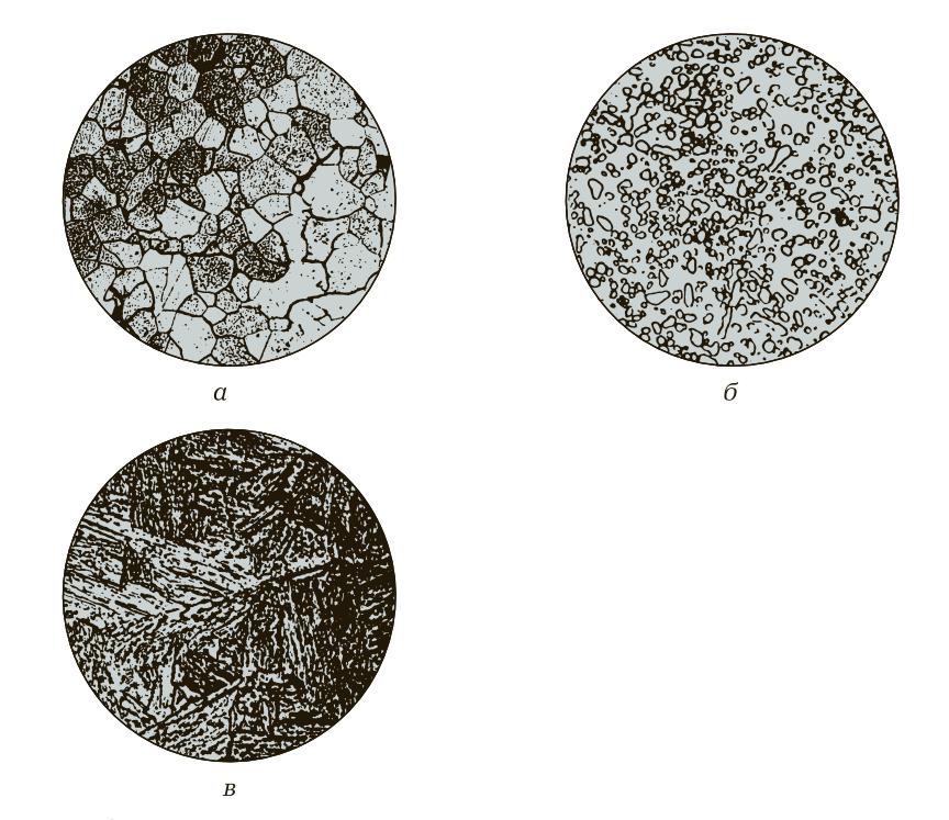 Микроструктура углеродистых и легированных сталей в нормализованном состоянии