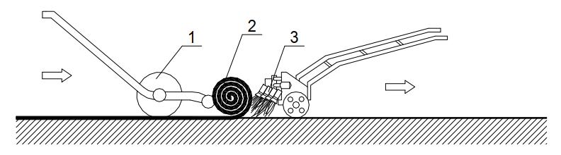 Наклеивание рулонного материала способом разогрева покровного слоя