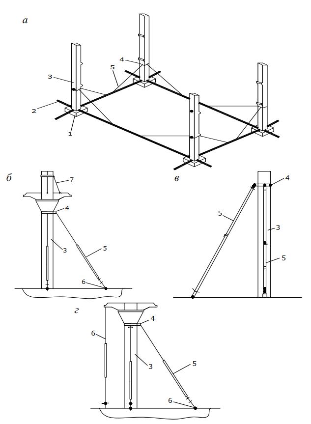 Наклонно-связевые средства для выверки и крепления колонн
