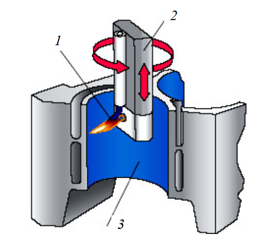 нанесение покрытия на стенки цилиндра плазматроном
