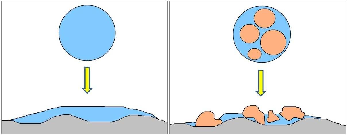 Образование «блинов» из капли металла (слева) и из капли расплава агломерата двух компонентов (справа).