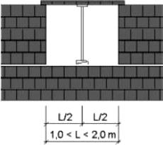 Оконная перемычка в стене толщиной 510 и 380 мм