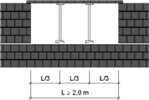 Перемычка проёма во внутренней стене толщиной 250 и 120 мм