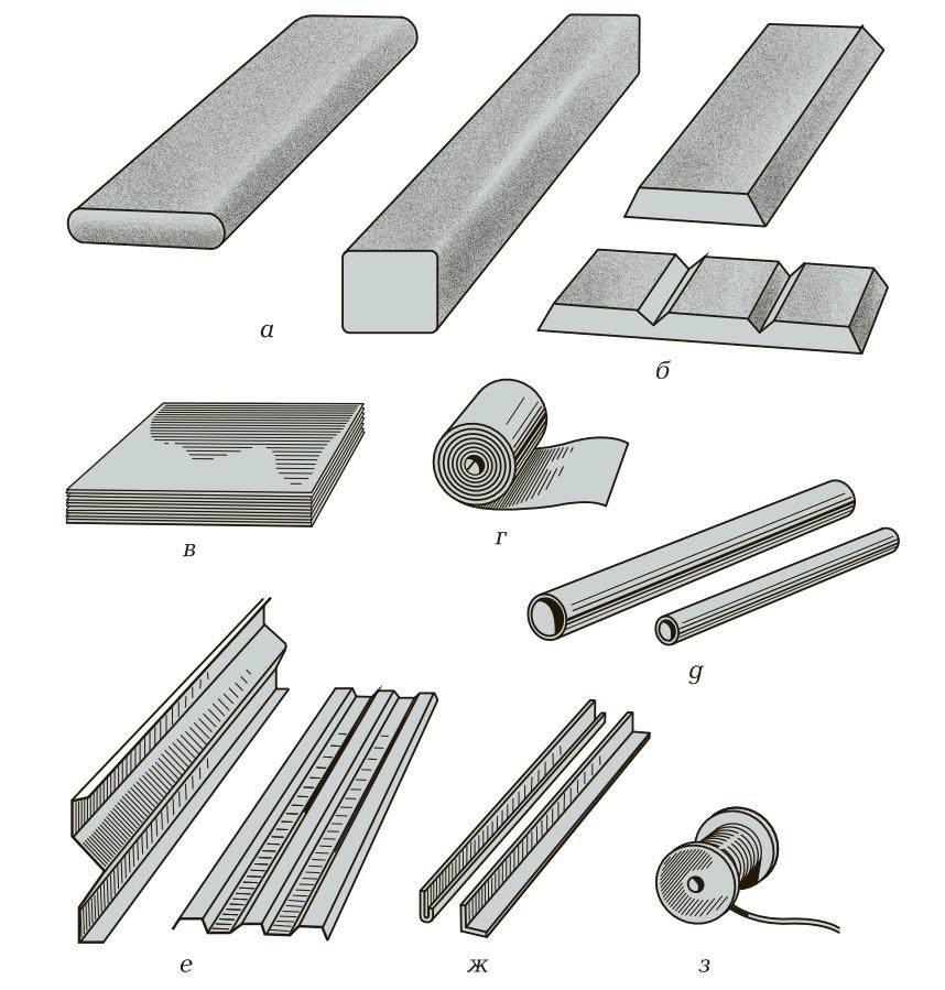 Полуфабрикатные изделия, изготовленные из алюминиевых сплавов