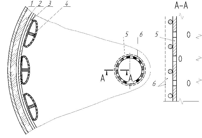 Поперечное сечение реактора риформинга радиального типа