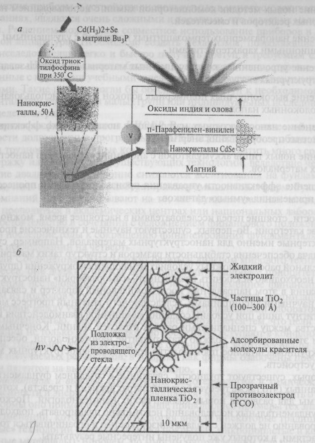 преобразование солнечной энергии с использованием наноматериалов