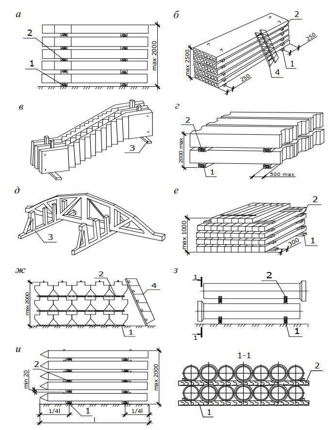 Примеры складирования сборных железобетонных конструкций