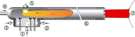 Принцип детонационного напыления