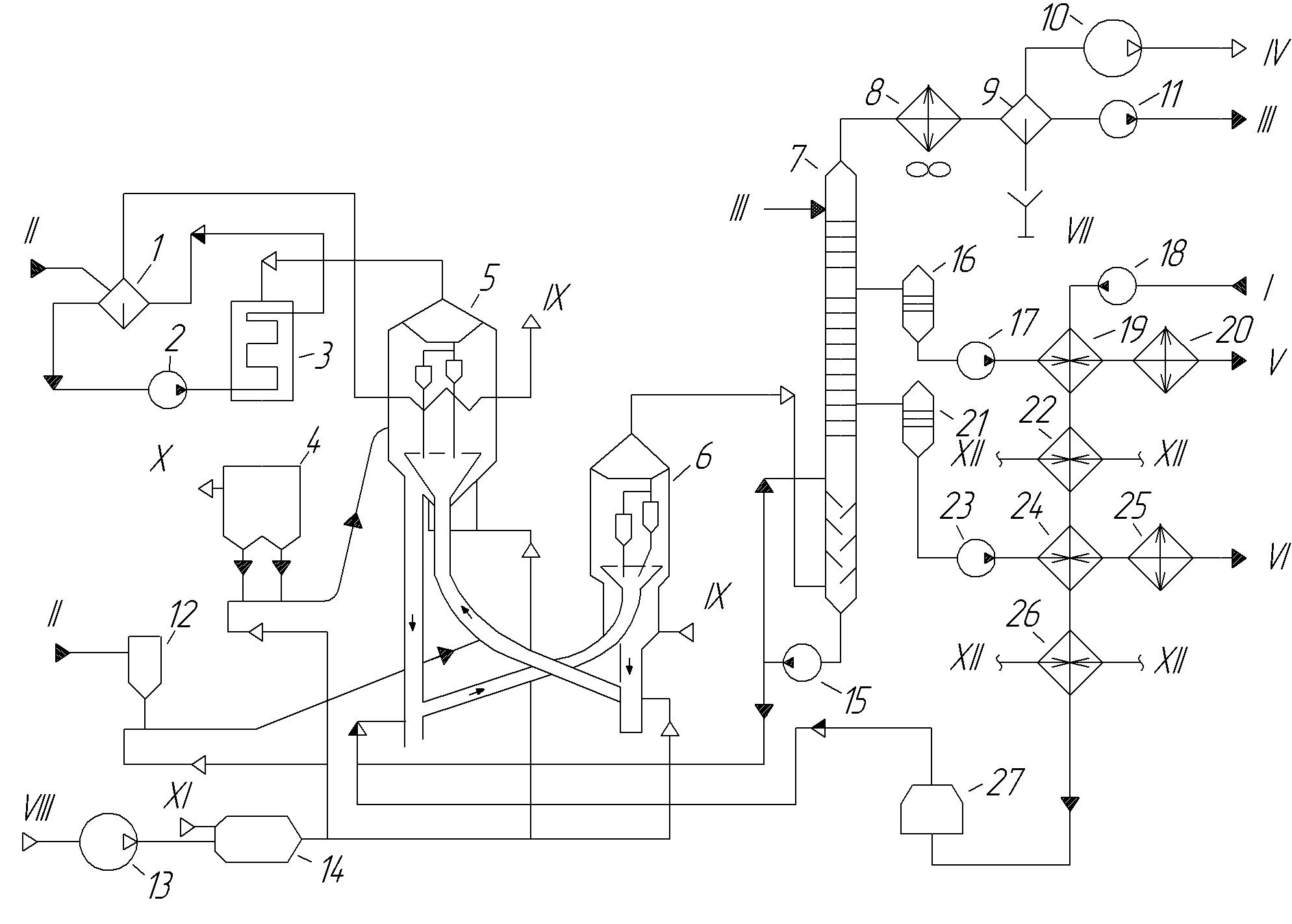 Принципиальная технологическая схема каталитического крекинга с микросферическим катализатором