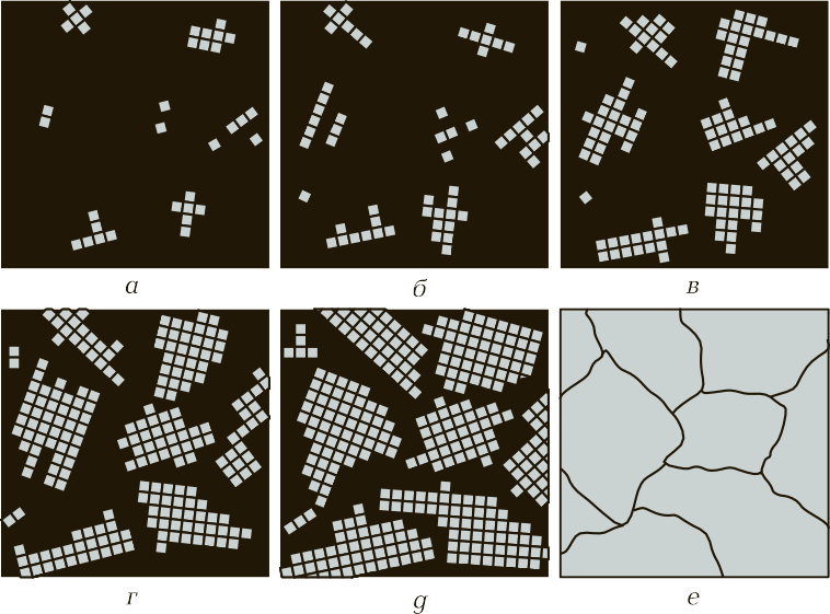 Процесс кристаллизации металлов и сплавов