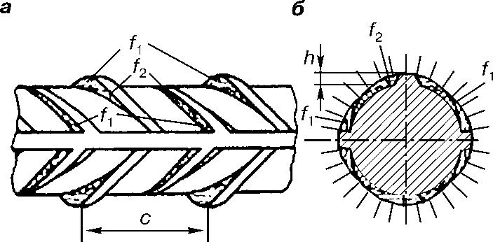 Профиль с повышенным сопротивлением выдергиванию из бетона