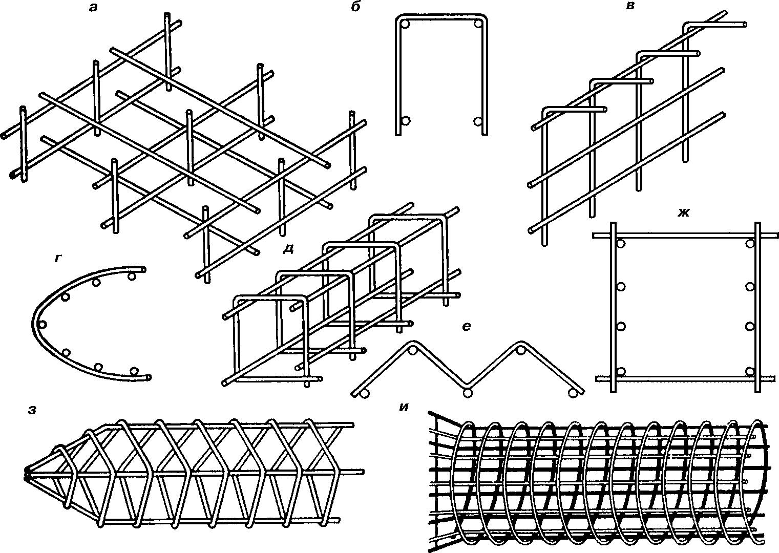 Пространственные арматурные каркасы и закладные детали
