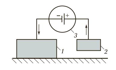 Протекторная защита металлических конструкций и сооружений