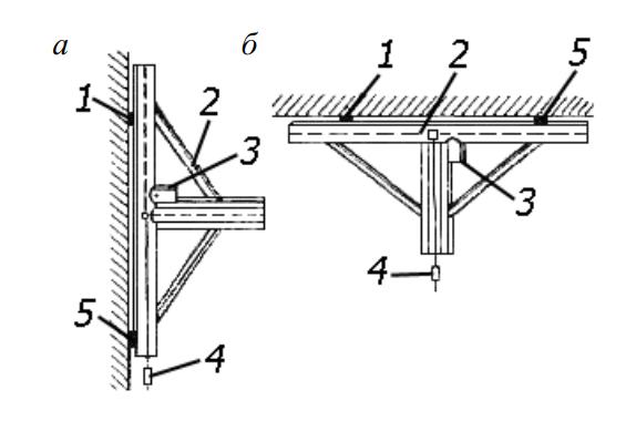 Провешивание поверхностей с помощью ватерпаса
