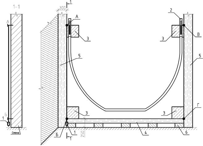 Провешивание стен и установка маяков