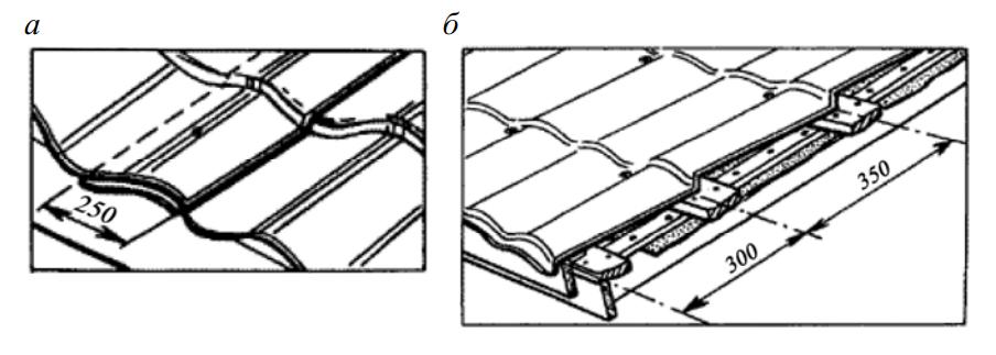 Разметка укладки листов металлочерепицы