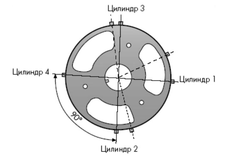 Ротор распределительного вала