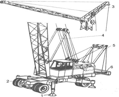 Самоходные строительные краны – пневмоколесный кран КС-5363В