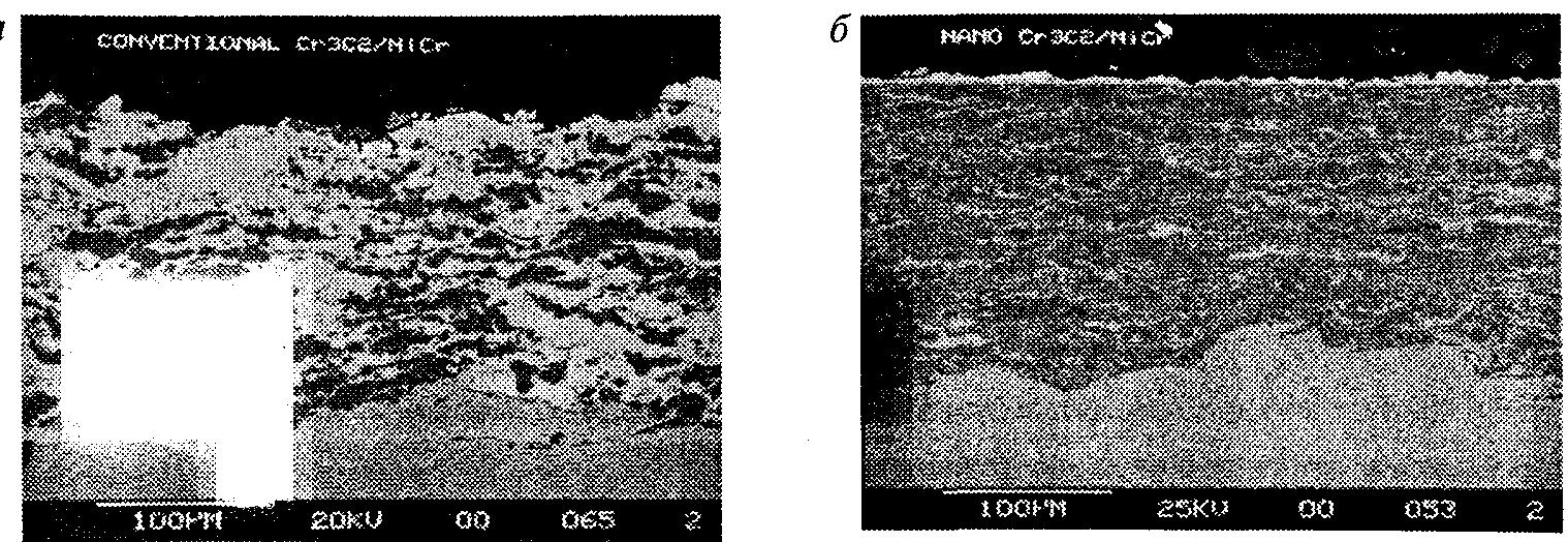 СЭМ-изображение морфологии обычного и наноструктурного покрытий из Cr3C2/NiCr
