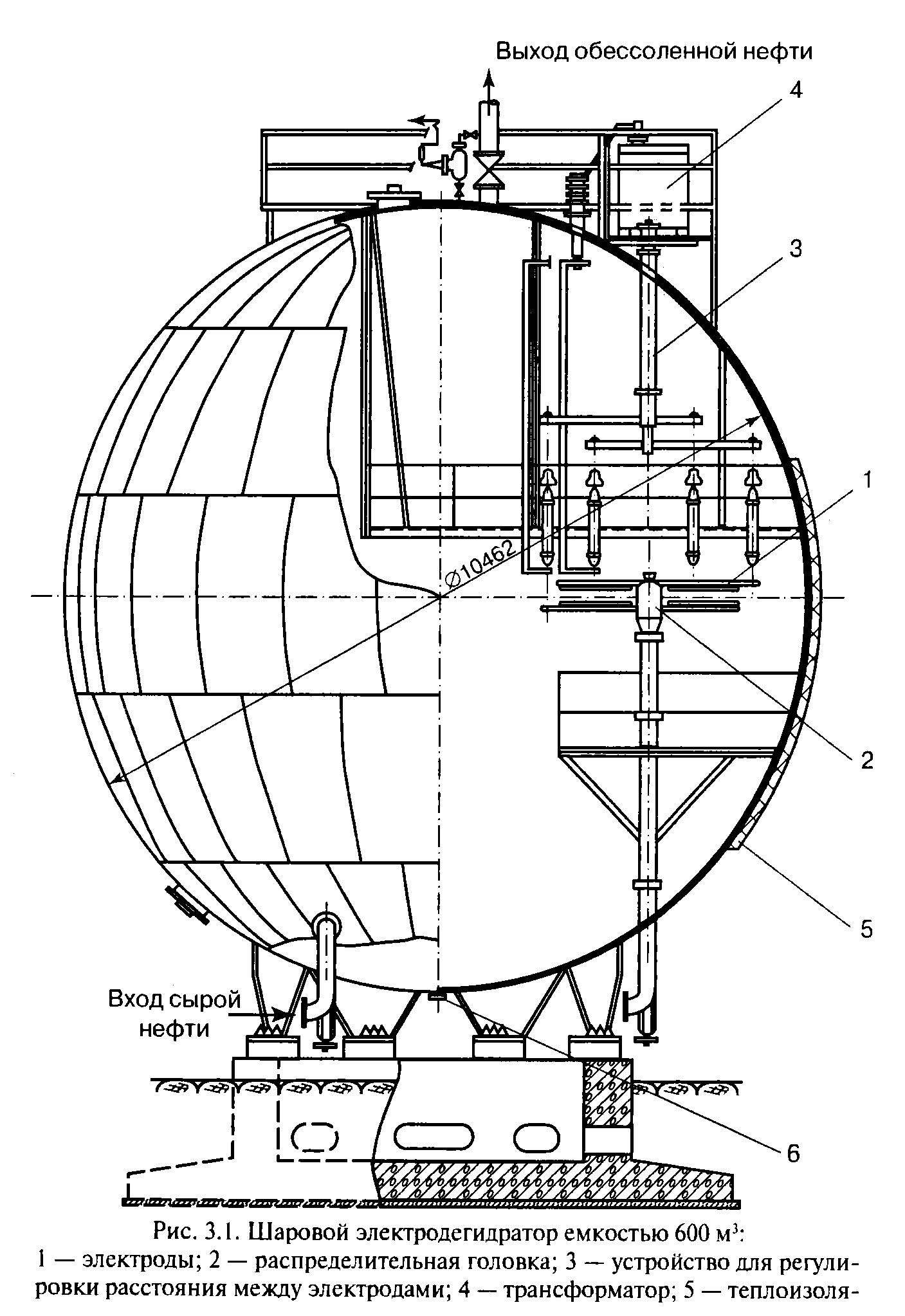 Шаровый электродегидратор