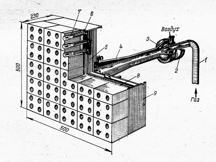 Схема беспламенной панельной горелки
