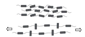 Схема деформирования ауксетичного волокнистого композита