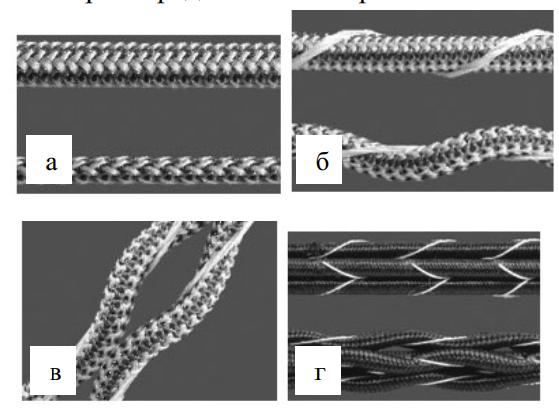 Схема формирования ауксетичной ткани