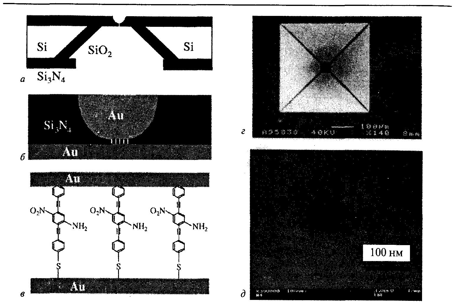 Схема изготовления наноустройств