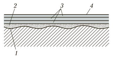 Схема лакокрасочного покрытия