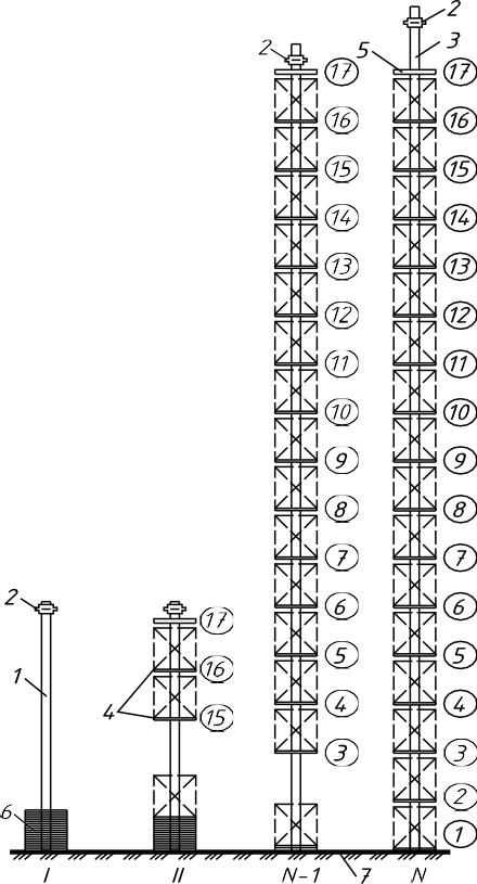 Схема монтажа зданий методом последовательного подъема этажей