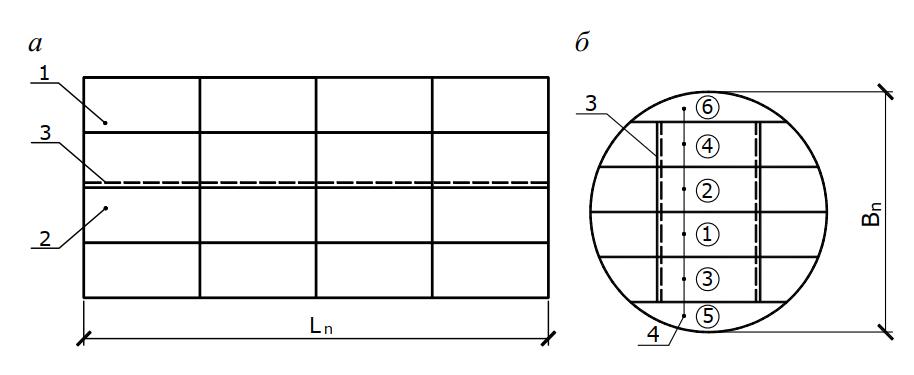 Схема полистовой сборки элементов резервуара