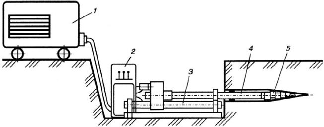 Схема проходки горизонтальных скважин с помощью раскатчика грунта