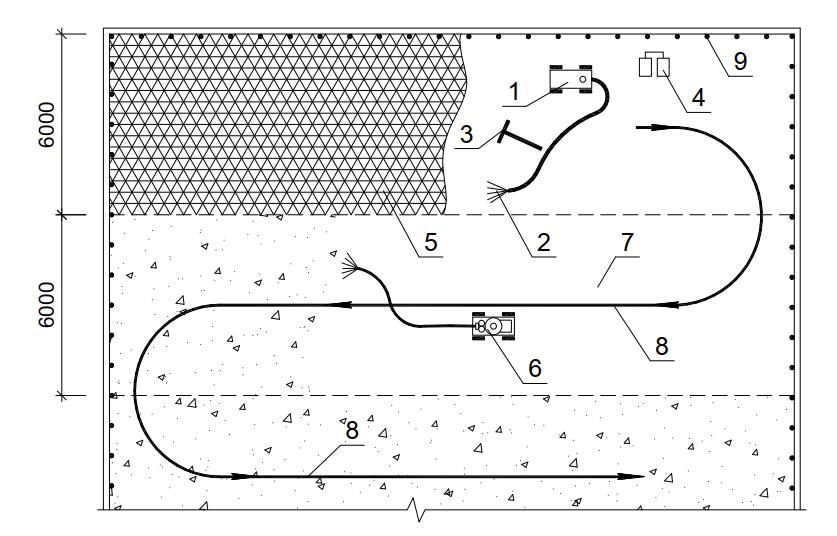 схема работ по устройству окрасочной пароизоляции на захватке