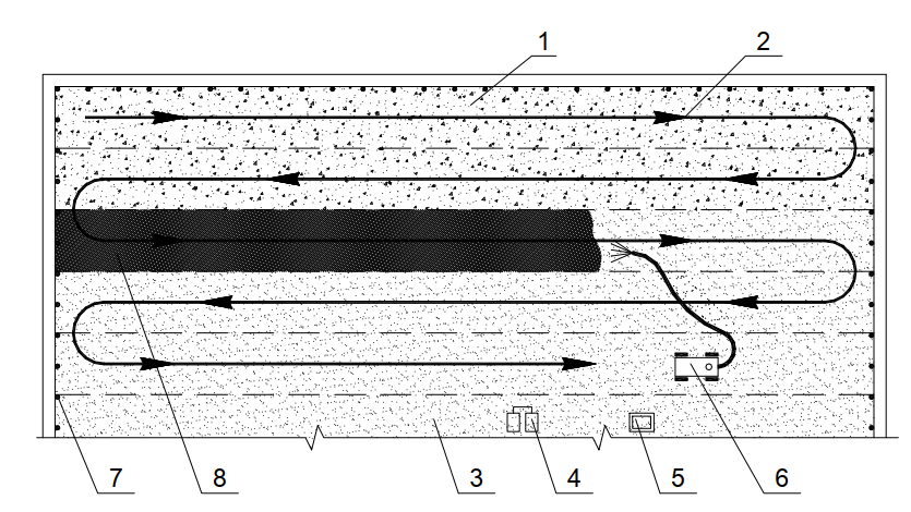 схема работ по устройству защитного слоя из гравия