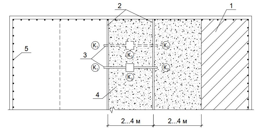 схема работ при укладке сыпучих утеплителей