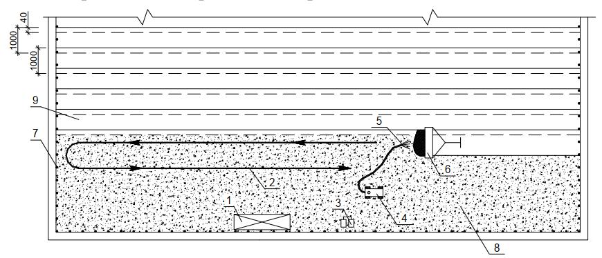 схема работ при устройстве оклеечной пароизоляции